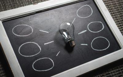 Metody współdziałania z różnymi typami klientów